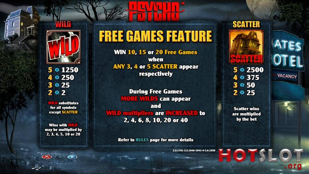 Psycho™ Slot Machine Game to Play Free in NextGen Gamings Online Casinos