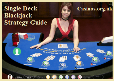 Single Deck Blackjack Strategy